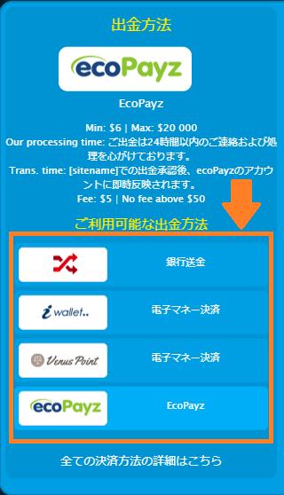 【図解】ベラジョンカジノの出金方法まとめ!出金限度額・手数料・反映時間も