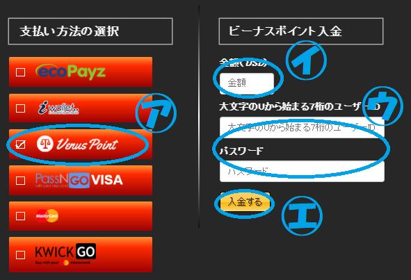 【図解】エンパイアカジノのヴィーナスポイント入出金まとめ!限度額・手数料・反映時間についても