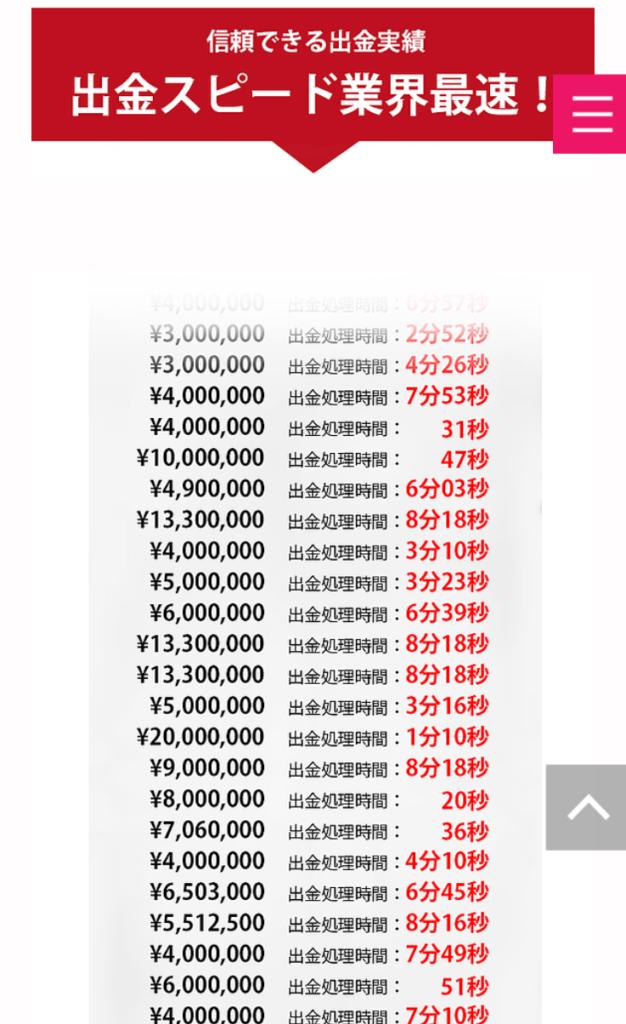 【高額出金でも爆速】出金スピードが超速いカジノ5選!