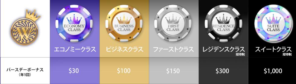 【2020年最新版】ワンダーカジノ全ボーナス種類まとめ!出金条件・規約・ベット上限もあわせて紹介
